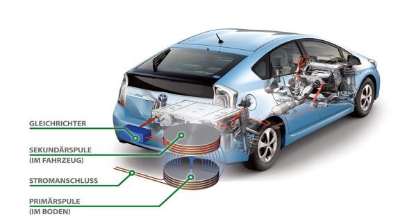 Toyota – kabellose Ladetechnik für Elektrofahrzeuge geplant